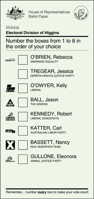 Instant-runoff voting - Example of full preferential ballot paper from the Australian House of Representatives