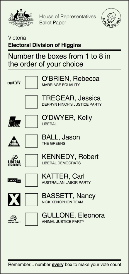 2016 House of Representatives ballot paper used in the Division of Higgins 2016-ballot-paper-Higgins.png