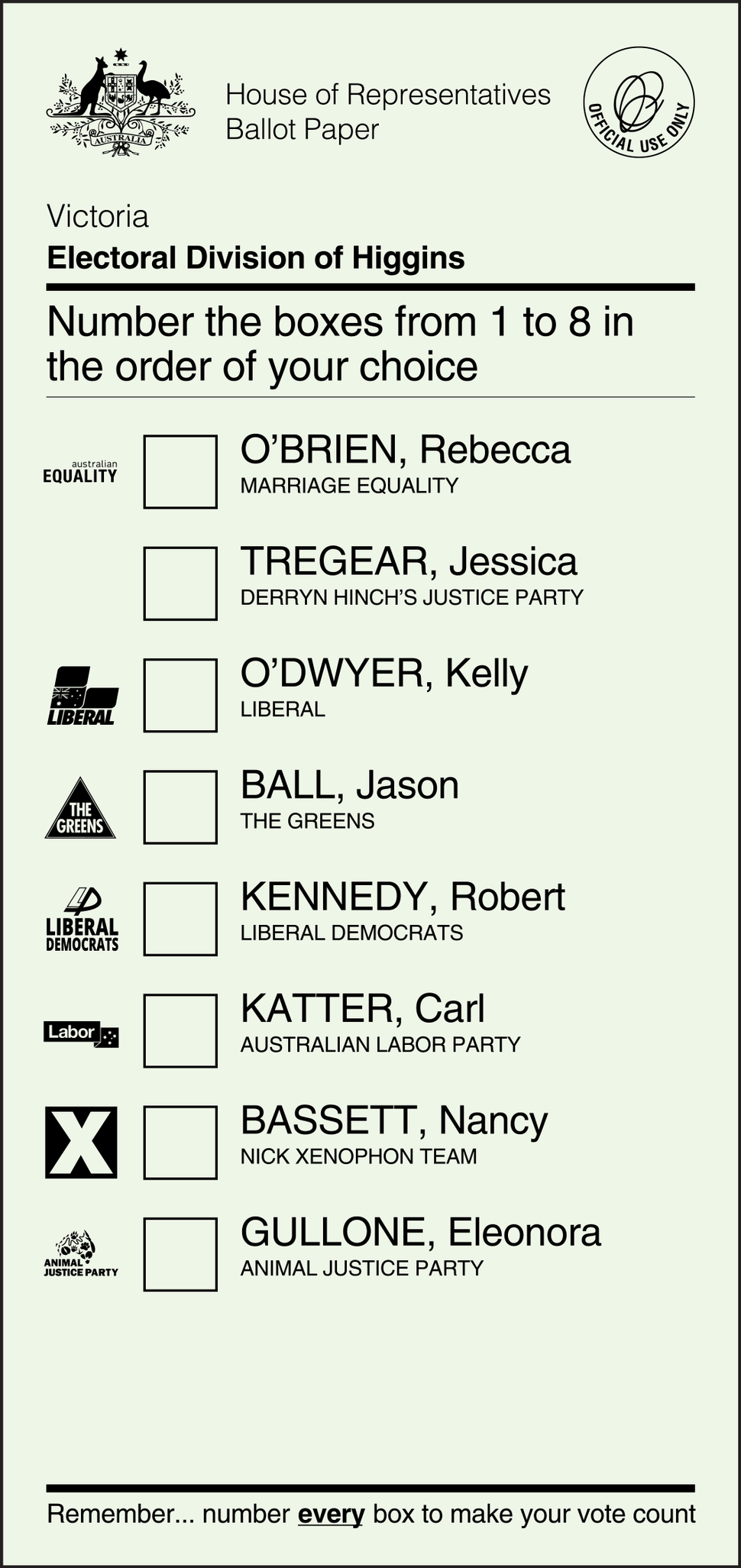 2016-ballot-paper-Higgins