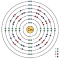 96 curium (Cm) enhanced Bohr model.png