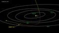 A2017 U1 orbit-Oct25 2017.png