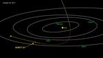 Orbitae corporis 1I/ʻOumuamua interiorumque systematis solaris planetarum