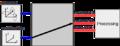 Accelerometre 2.png