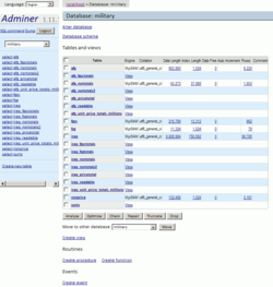 Adminer screenshot