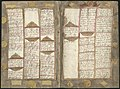 Adriaen Coenen's Visboeck - KB 78 E 54 - folios 007v (left) and 008r (right).jpg