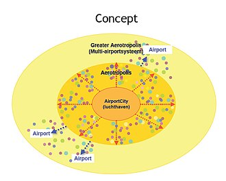 Airport city - Image: Aerotropolis Schematic