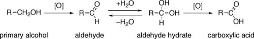 مکانیسم تبدیل الکلهای نوع اول به کربوکسیلیک اسیدها از راه آلدهید شدن