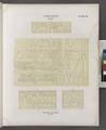 Altes Reich. Dynastie IV. ff. Pyramiden von Saqara (.Saqqârah)- a. b. c. d. Grab 31 (NYPL b14291191-38116).tiff