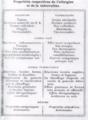 André Jousset - Propriétés respectives de l'allergine et de la tuberculine - La Presse médicale - 16 mars 1929 - page 355 - 1ère colonne.tif