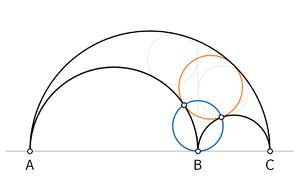 Arbelos Bankoff Triplet Circle.png