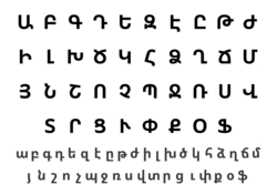 Armenian Alphabet Letters.png