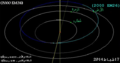 Asteroid2000EM26-NearEarthEncounter-20140217-ar.png