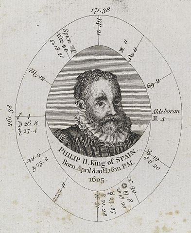 Birth Natal Chart: Astrological birth chart for Philip II King of Spain ,Chart
