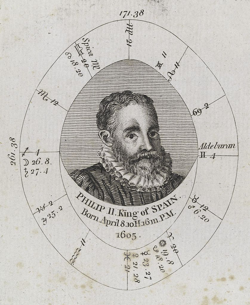 Astro Birth Chart: Astrological birth chart for Philip II King of Spain ,Chart