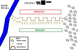 Battle of Jalula - Battle Disposition.