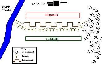 Battle of Jalula - Battle Disposition.