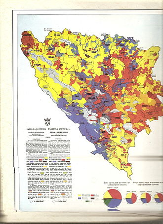 Demographic history of Bosnia and Herzegovina - Ethnic composition, 1910