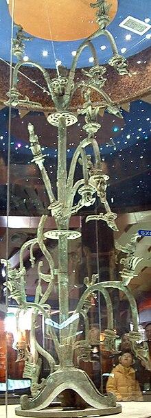 Sanxingdui - Wikipedia