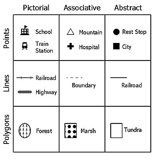 Symbol - The three categories of cartographic symbol shapes