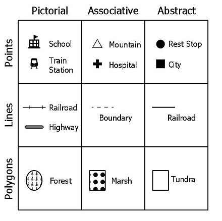 The three categories of cartographic symbol shapes Cartographic Symbols.jpg