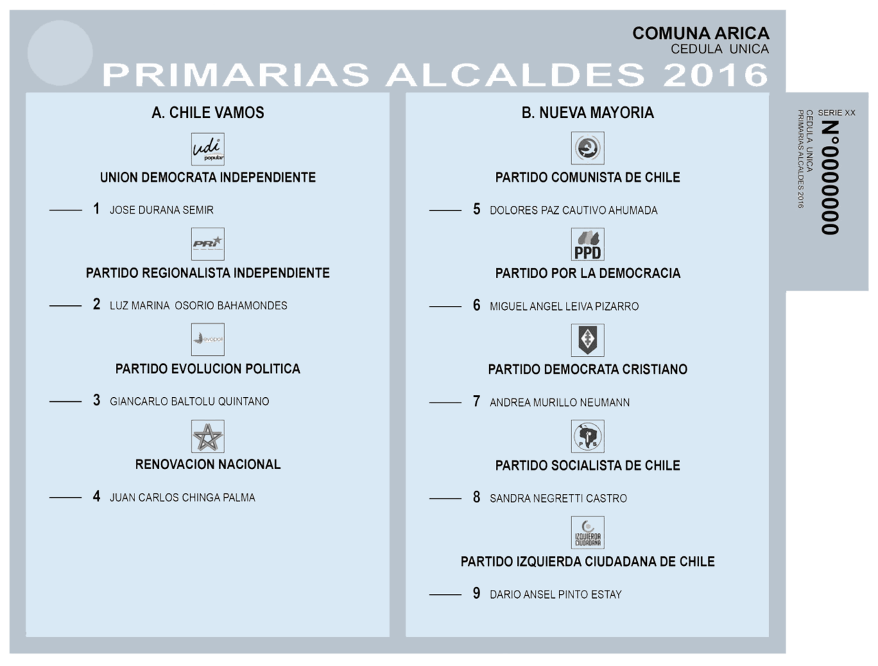 File:Cedula Unica Primarias Alcaldes 2016 Arica png