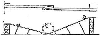 Centrifugal railway - Image: Centrifugal Railway 1843