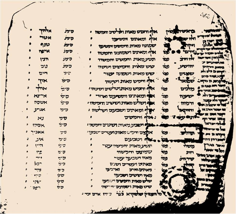 Codex Cairensis p582