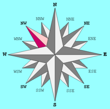 CompassRose16 NW.png