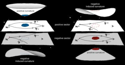 fisica di datazione al radiocarbonio
