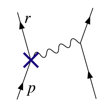 Figure 3. The vertex corresponding to the Z1 counterterm cancels the divergence in Figure 2. Counterterm.png