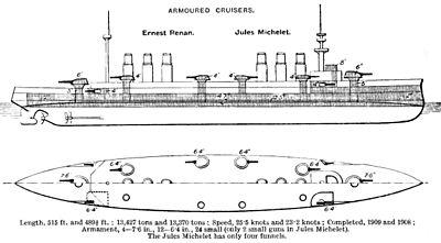 エルネスト・ルナン (装甲巡洋艦...