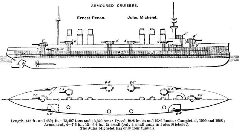 Fichier:Cruiser Ernest Renan diagrams Brasseys 1923.jpg