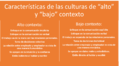 Culturas alto y bajo contexto.png