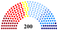 Czech Republic - Parliament 2013.png