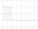 DFT zero-padding technique example (4N) - Sequence.pdf