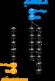 Dainomite Imagemap.png