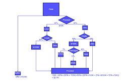 DecisionCalcs.jpg