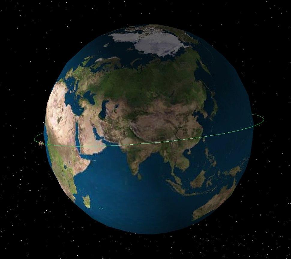 Diagram of Hubble's orbit