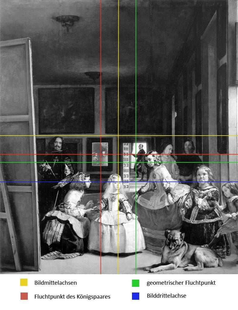 Diego Velázquez Las Meninas Die Hoffräulein Schema