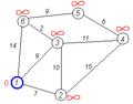 Dijkstra graph2.PNG
