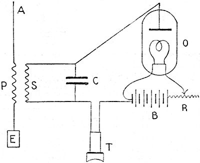 mercial Phone Jack Wiring Diagram on telephone plug types
