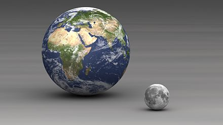 pluto and earth - 859×798