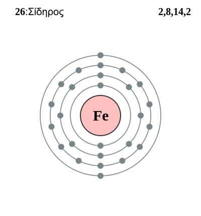 Electron shell 026 Iron (el).svg