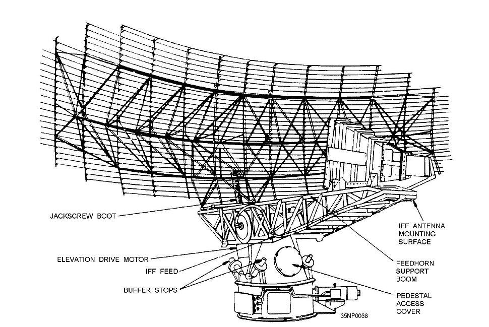 Electronics Technician - Volume 7 - Figure 2-48