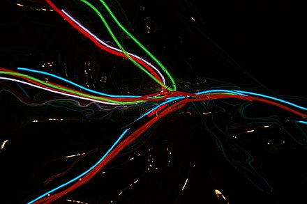 Electroluminescent wire - Wikiwand