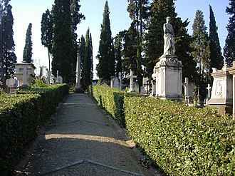 English Cemetery, Florence - The Cimitero degli Inglesi in Florence, Italy