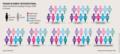Frauen in Armut - Ein intersektionaler Blick (50719208476).png