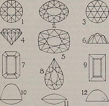 Diamond cut - Wikipedia