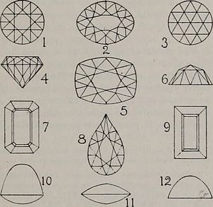 Diamond cut - (1) Round brilliant, top view (2) Oval brilliant, top view (3) Rose cut, top view (4) Round brilliant, side view (5) Cushion brilliant, side view (6) Rose cut, side view (7) Step cut, octagon (8) Pear brilliant, top view (9) Step cut, oblong (10) High cabochon, side view (11) Cabochon, side view (12) Lentil-shaped, side view