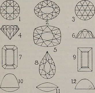 Diamond cut - (1) Round brilliant, top view  (2) Oval brilliant, top view  (3) Rose cut, top view  (4) Round brilliant, side view  (5) Cushion brilliant, top view  (6) Rose cut, side view  (7) Step cut, octagon  (8) Pear brilliant, top view  (9) Step cut, oblong  (10) High cabochon, side view  (11) Cabochon, side view  (12) Lentil-shaped, side view